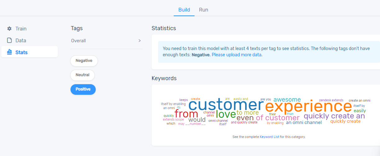 Showing statistics of the sentiment analysis model.