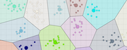 Preview of the K-means Clustering demo