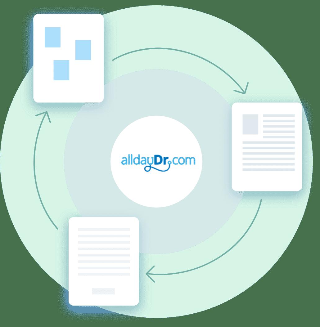alldayDr.com