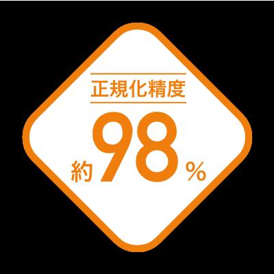 正規化精度約98%
