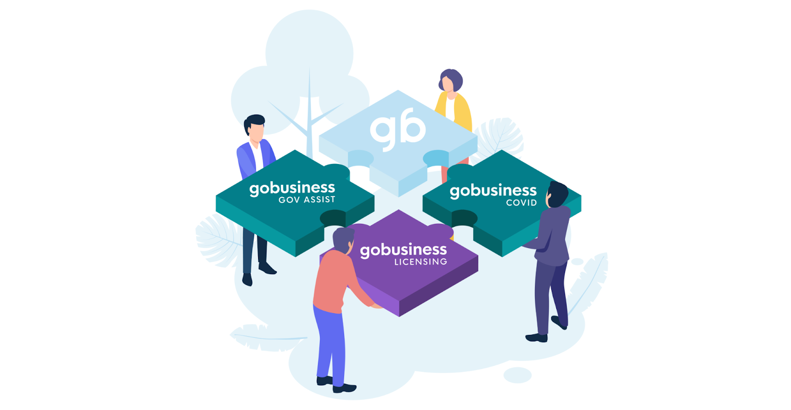 Image for GoBusiness Portal