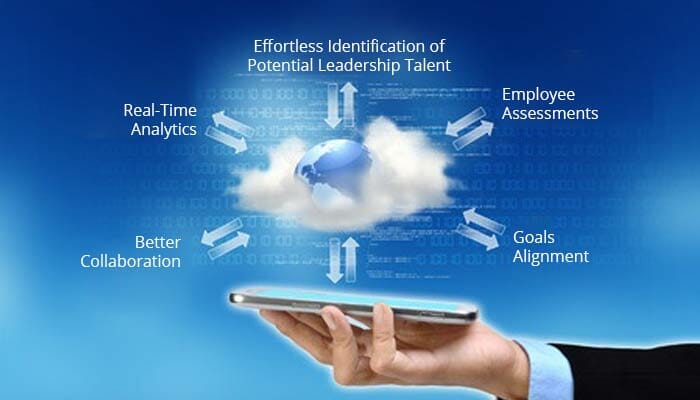 What to expect from a human resource software?