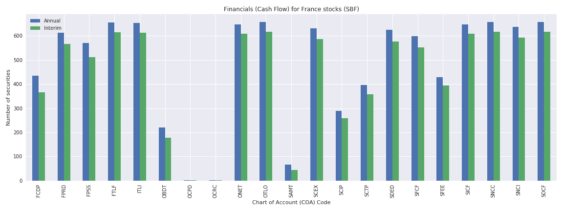 France Reuters financials cash flow