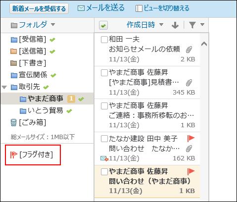 プレビュー表示でフラグ付きの操作リンクが赤枠で囲まれた画像