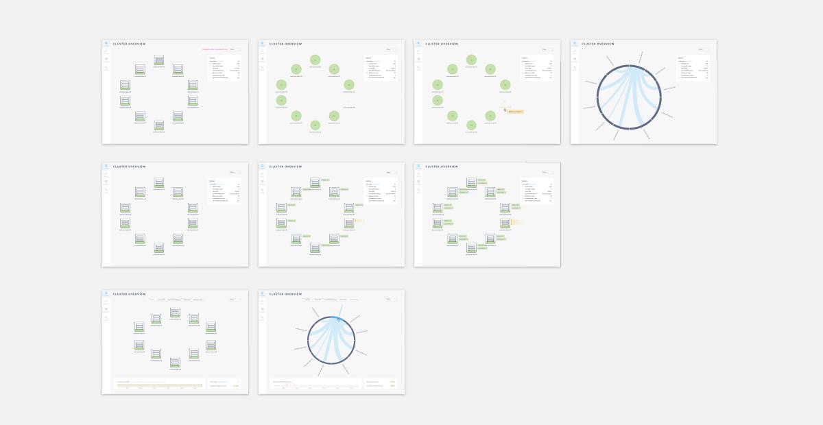 Product Designer as Facilitator