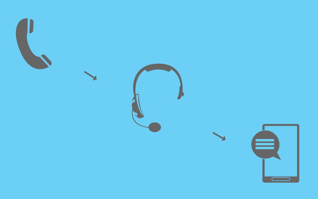 SMS customer satisfaction surveys for Zendesk Talk