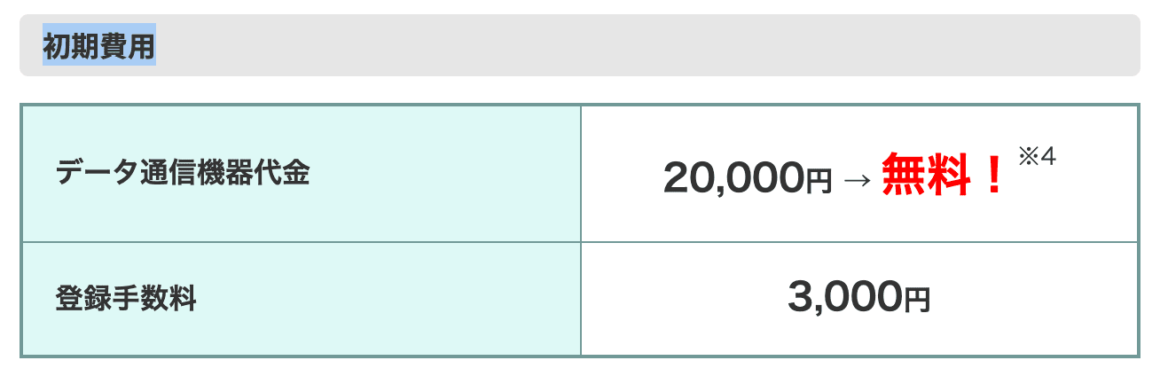 Asahiネットの初期費用についての記載