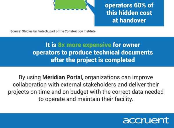 Accruent - Resources - Infographics - The Hidden Cost of Incomplete Documents at Handover - Hero