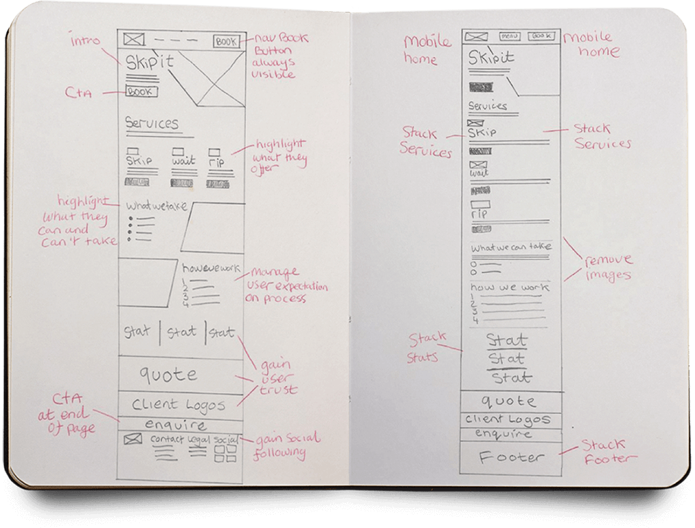 A open sketchbook showing wireframes