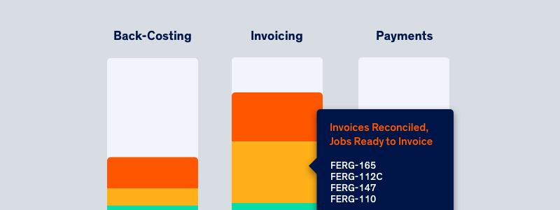 Top invoicing tips for tradies to prevent late payments
