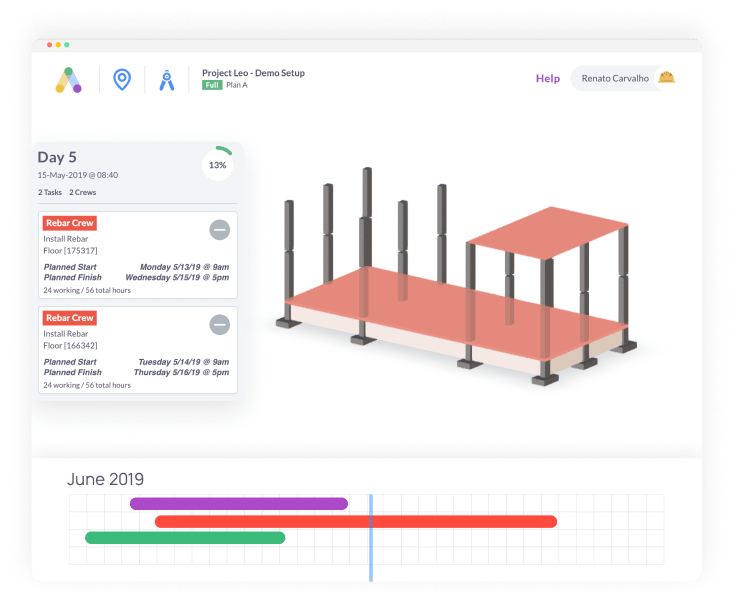 ALICE – Construction planning meets Artificial Intelligence