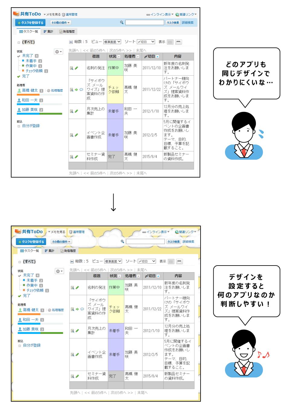 デザイン変更のイメージ図