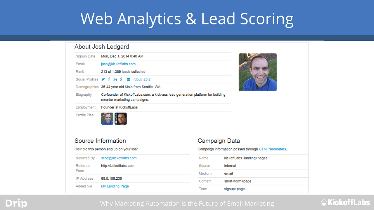 web analytics and scoring