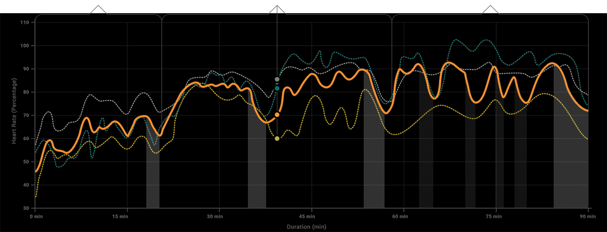 graph img