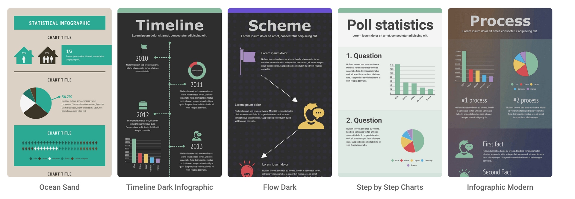 Examples of Infogram's available infographics