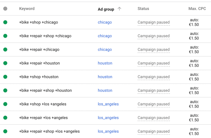 keywords result
