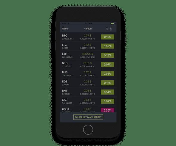 binance tracker