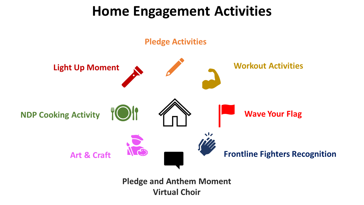 Home_Engagement_Activities
