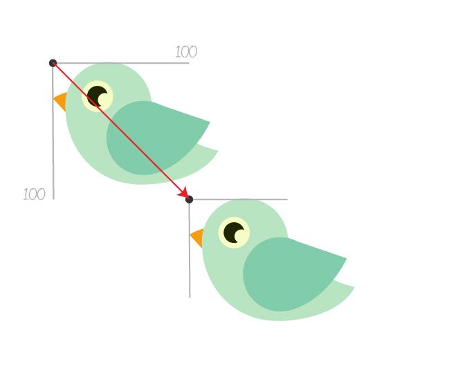 A copia de um pássaro deslocado 100,100