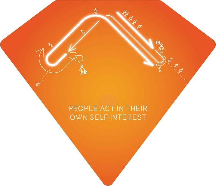 Icon of tenet #self-interest