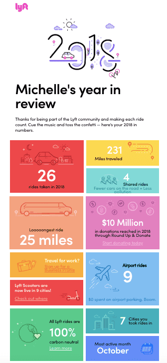 Lyft Year in Review