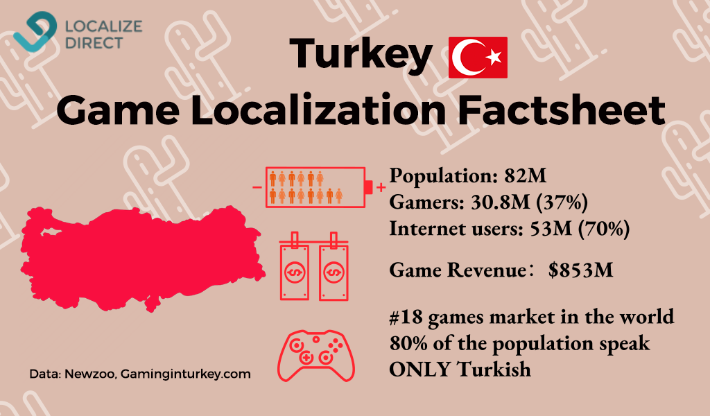 Wow, Nearly 40% Of Turks Are Gamers? This Blew My Mind!