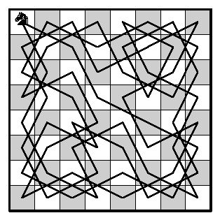 A knight's tour can be thought of as a maximally long path on the graph corresponding to a chessboard where we put an edge between any two squares that can be reached by one step via a legal knight move.