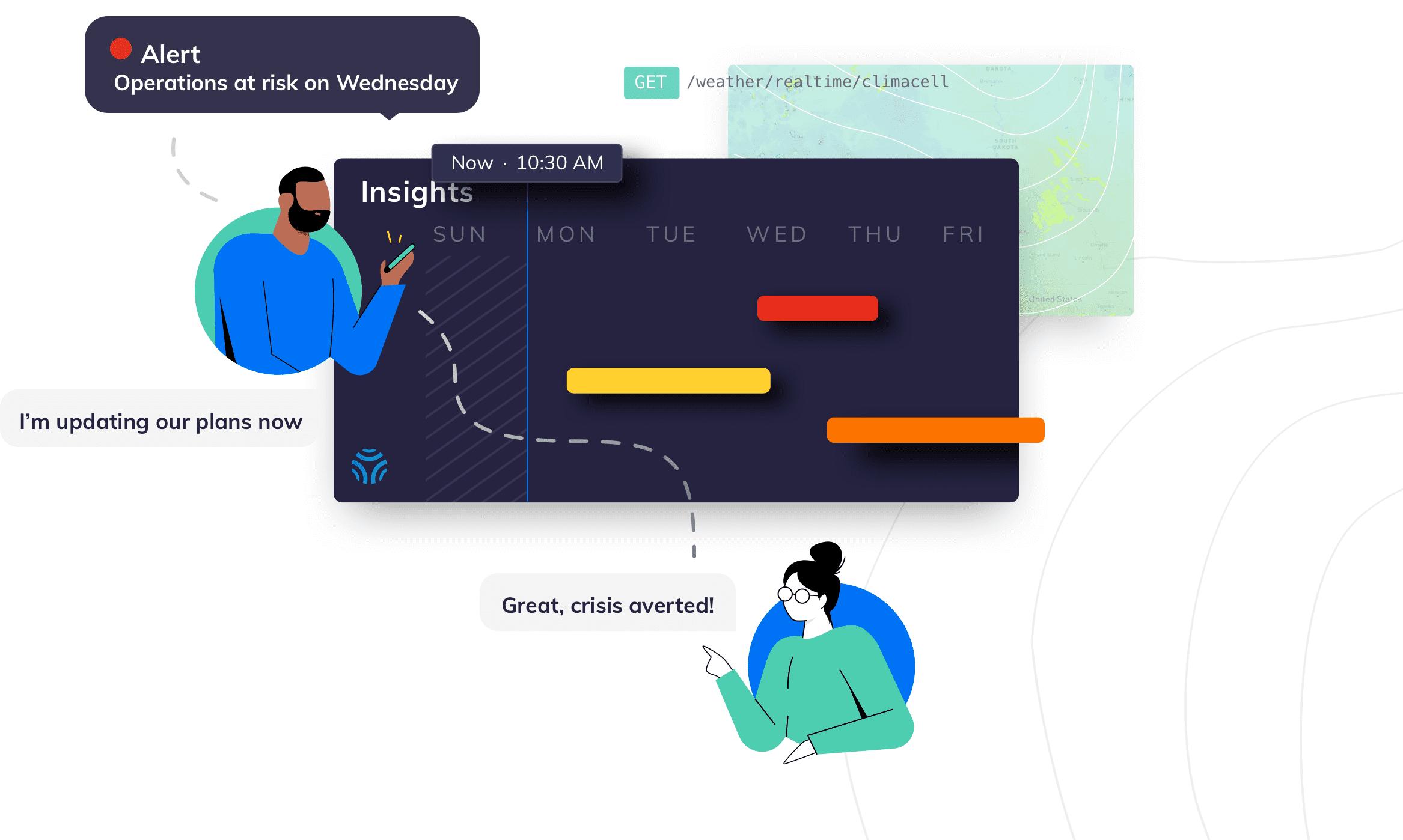 The World's Weather Intelligence Platform
