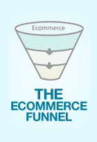 move customers to conversion: how to market in the ecommerce funnel end