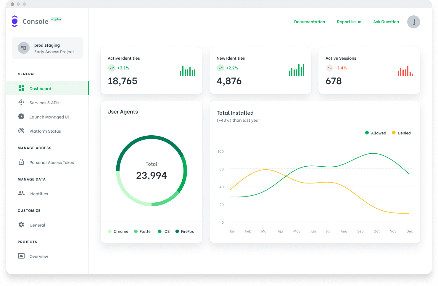Ory Project Dashboard