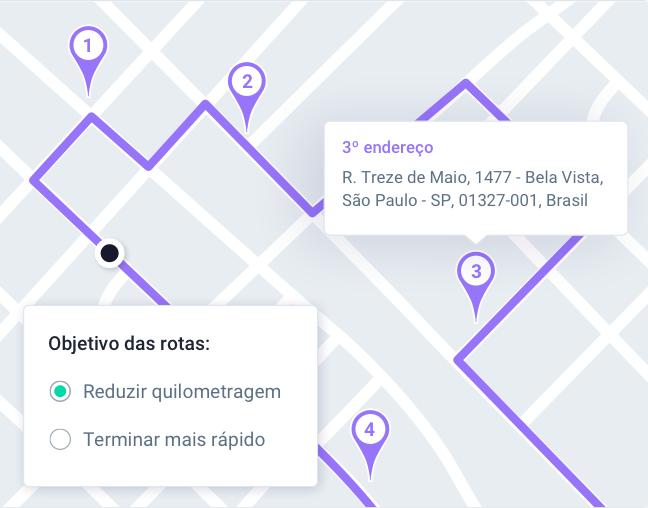 Painel da Cobli mostrando a otimização da rota do motorista a partir do objetivo escolhido pelo usuário