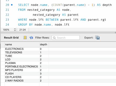 hierarhcy sql executed example