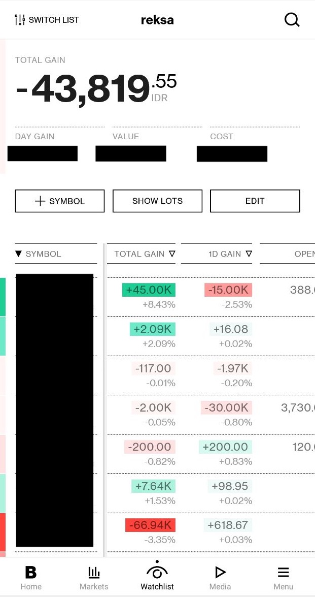 bloomberg -- app monitor