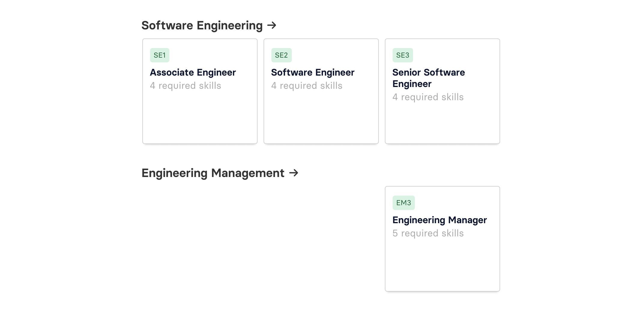 Engineering Quick Start Framework