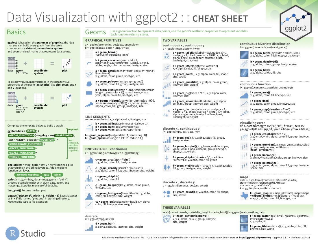 Python 3 regex cheat sheet