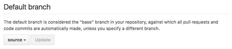 Paramètrage des branches dans GitHub