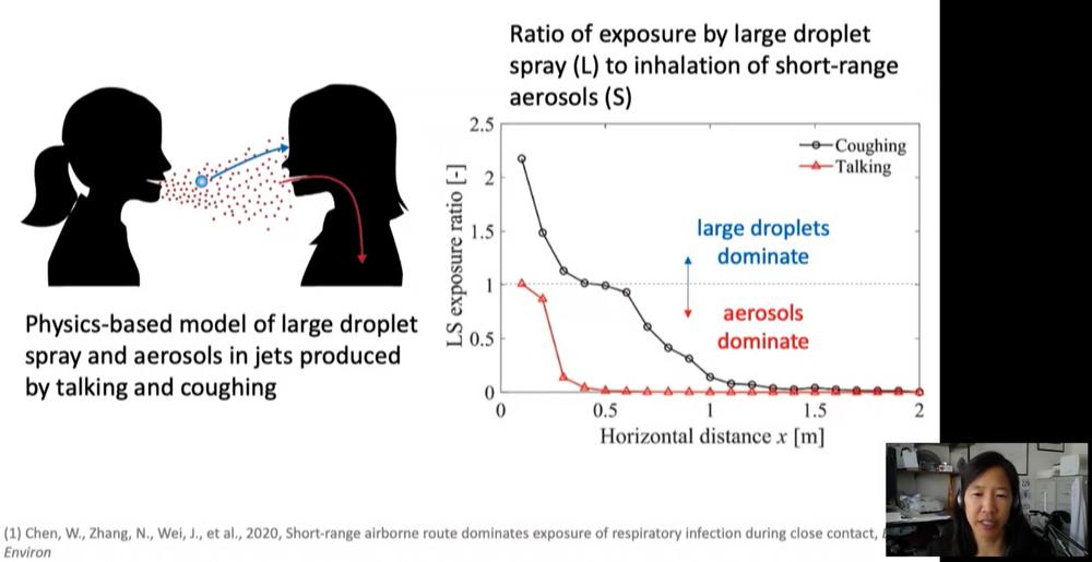 The relative exposure risk between droplets and aerosols as a function of distance.