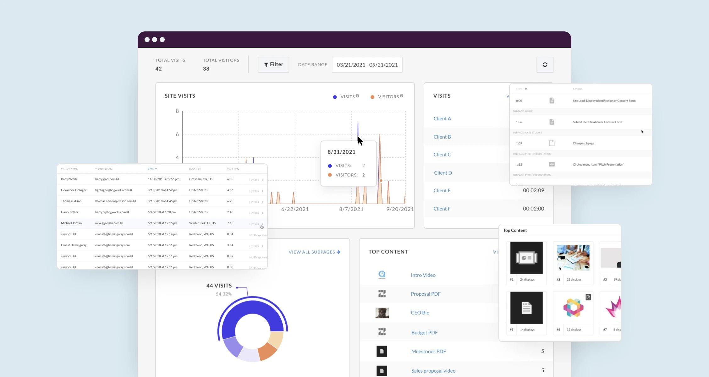Screenshot of zoomforth showing analytics functionality