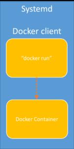 Standalone mode for Docker