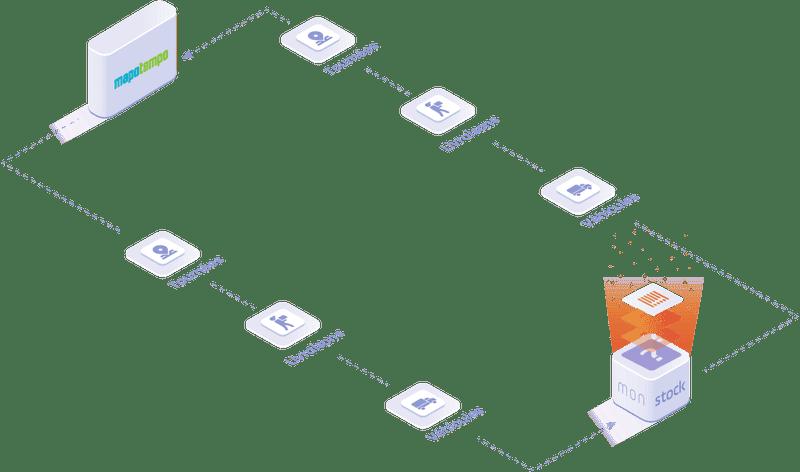 objets et données manipulées dans l'integration Mapotempo : tournées, livraisons, véhicules.