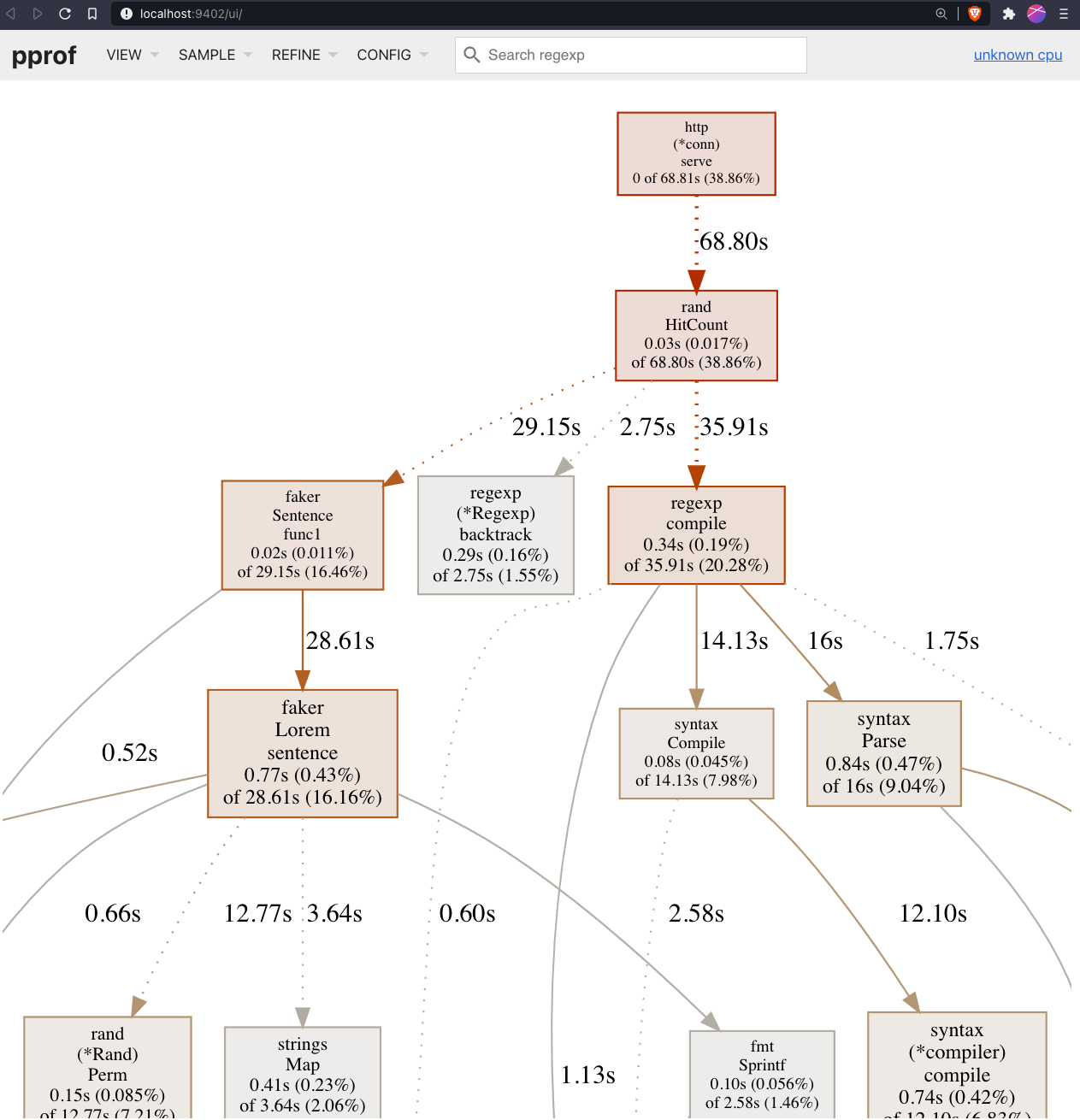 Example of a call graph of our demo application