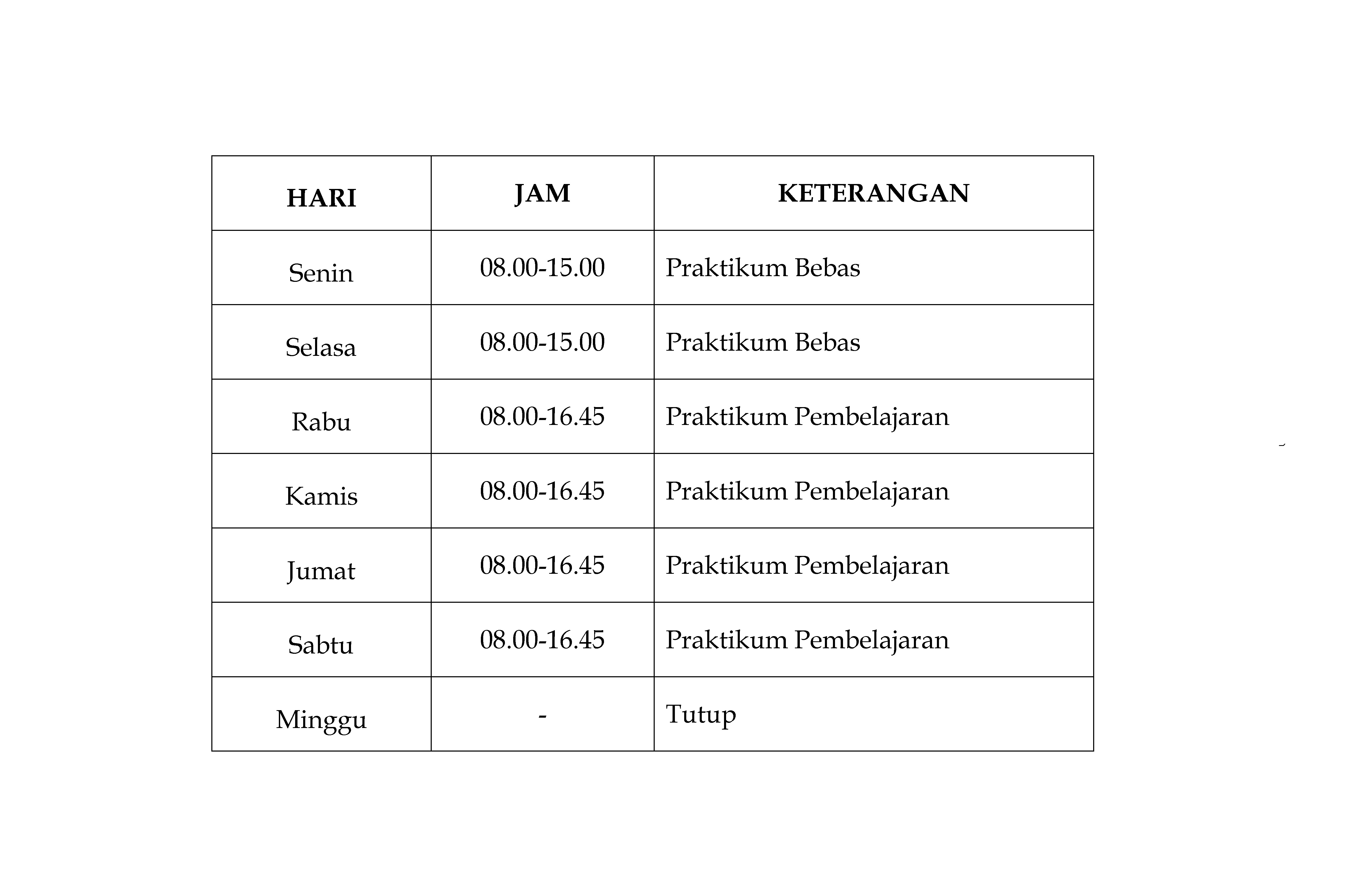 HARI  JAM KETERANGAN Senin    08.00-15.00 Praktikum Bebas Selasa  08.00-15.00 Praktikum Bebas Rabu    08.00-16.45 Praktikum Pembelajaran Kamis    08.00-16.45 Praktikum Pembelajaran Jumat    08.00-16.45 Praktikum Pembelajaran Sabtu    08.00-16.45 Praktikum Pembelajaran Minggu   -   Tutup