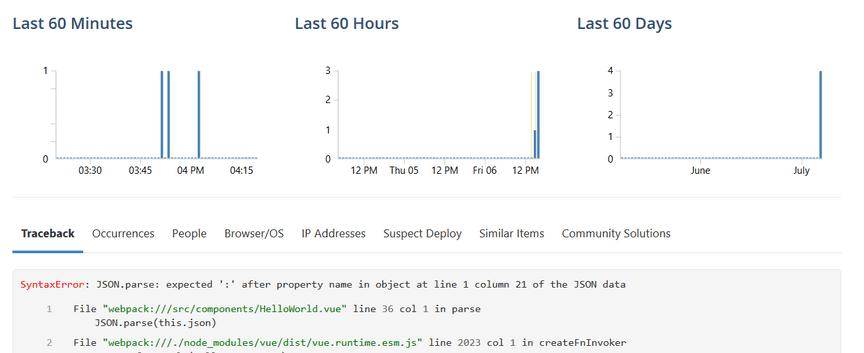 Screenshot of Rollbar Vue error detail