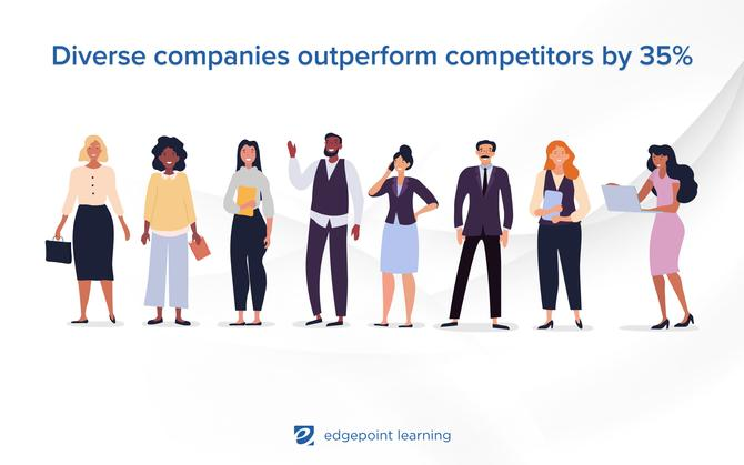 Diverse companies outperform competitors by 35%