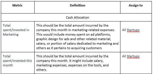 Cash allocation data