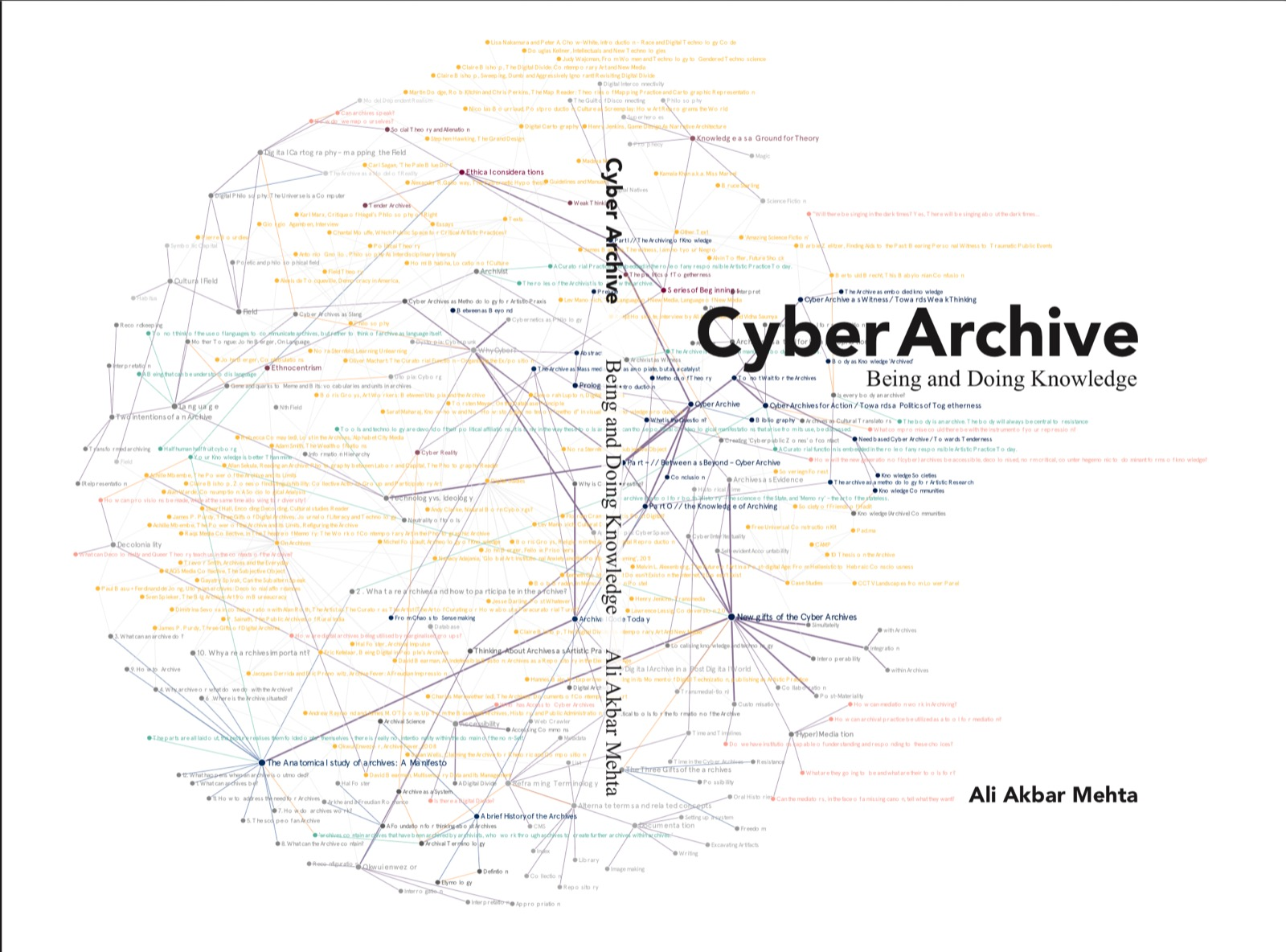 Cyber Archive