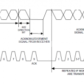 I2C Protocol (2-Wire Interface) in a nut shell