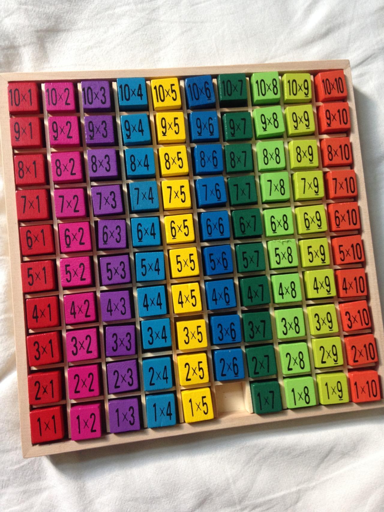 De rekentafels van tien