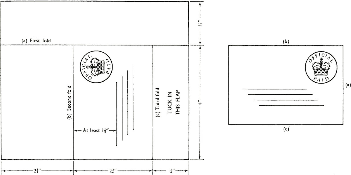 """Flattened folder schematic with measurements for folding into a """"tuck-in"""" folder. Long length measures 6, 1/2 inches. Short length measures 5, 1/2 inches. Schematic is landscape. (a) first fold is 1, 1/2 inches from the top along the entire width. Below the first fold is three sections that are 4 inches in height. First section, (b) second fold is below first fold, 2 1/2 inches from the left edge. Second section, Main face of folder is below the first fold and has Official paid royal mail stamp with space for address, at least 1 1/2 inches below the top of the face. Third section, (c) Third fold (TUCK IN THIS FLAP) is below the first fold and 1 1/4 inches from the right edge. (b) fold is top of the main face, (c) fold is bottom of the main face."""