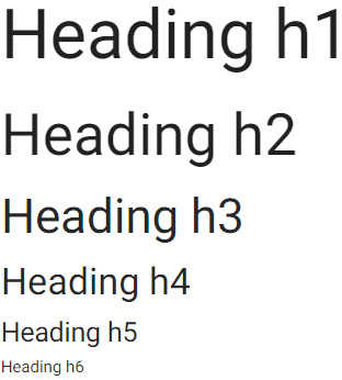 Heading Tags H1 a H6